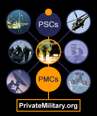 military and security firms image