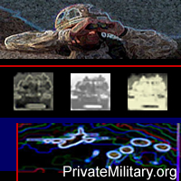 private military companies image